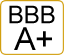 BBB Asphalt Paving Services